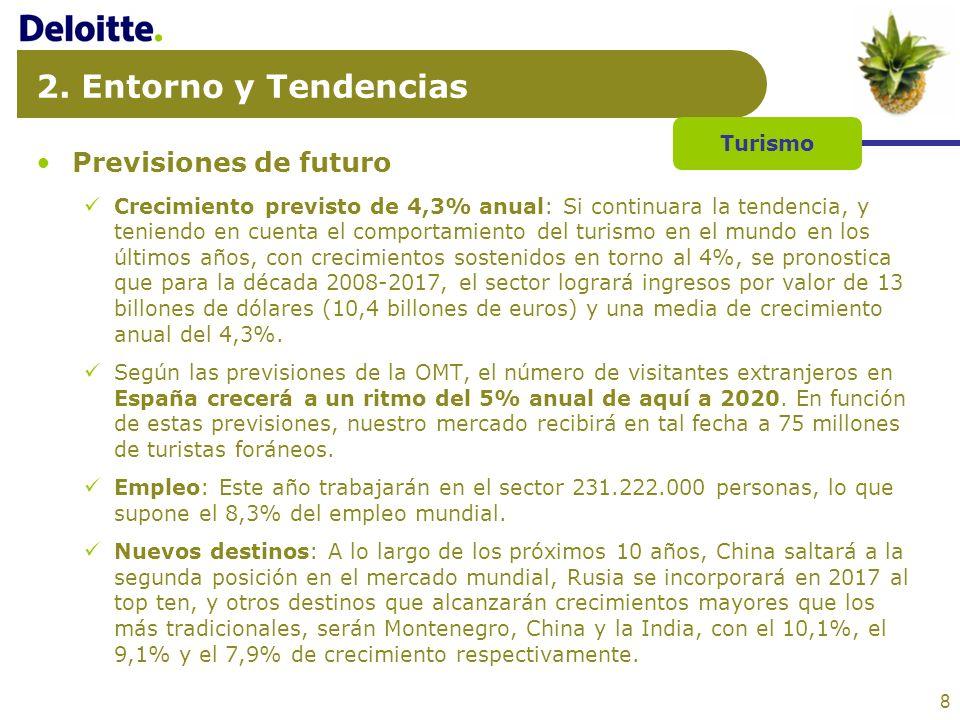 8 2. Entorno y Tendencias Previsiones de futuro Crecimiento previsto de 4,3% anual: Si continuara la tendencia, y teniendo en cuenta el comportamiento