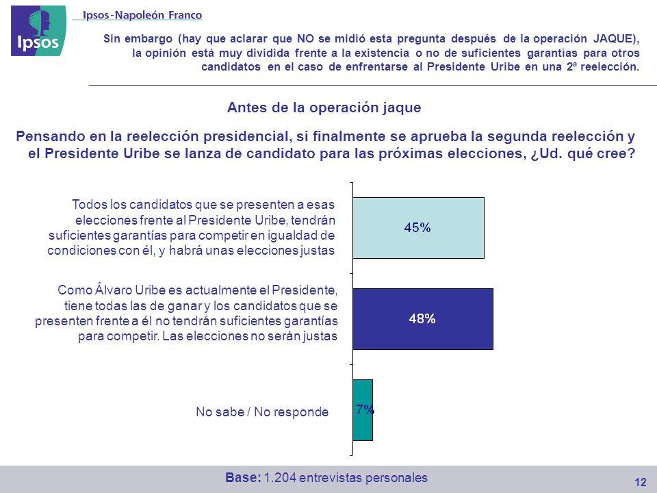 12 Pensando en la reelección presidencial, si finalmente se aprueba la segunda reelección y el Presidente Uribe se lanza de candidato para las próximas elecciones, ¿Ud.