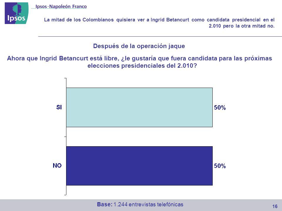 16 Ahora que Ingrid Betancurt está libre, ¿le gustaría que fuera candidata para las próximas elecciones presidenciales del 2.010.