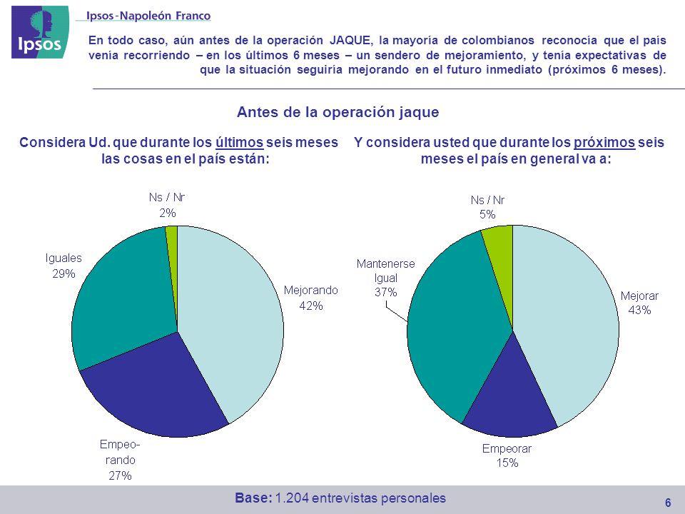 En todo caso, aún antes de la operación JAQUE, la mayoría de colombianos reconocía que el país venía recorriendo – en los últimos 6 meses – un sendero de mejoramiento, y tenía expectativas de que la situación seguiría mejorando en el futuro inmediato (próximos 6 meses).