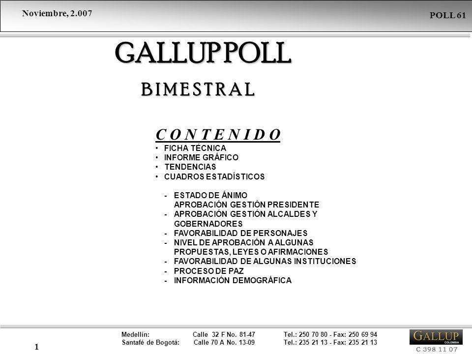 Noviembre, 2.007 C 398 11 07 POLL 61 12 EN GENERAL, TIENE USTED UNA OPINION FAVORABLE O DESFAVORABLE DE GAVIRIA/ SAMPER/ PASTRANA/ URIBE .