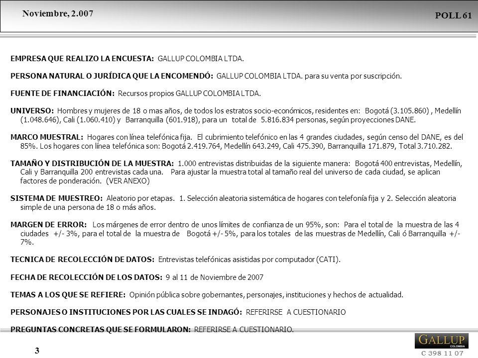Noviembre, 2.007 C 398 11 07 POLL 61 94 NOTA: LAS CIFRAS ESTÁN EXPRESADAS EN PORCENTAJE TIENE USTED UNA OPINIÓN FAVORABLE O DESFAVORABLE DE VENEZUELA
