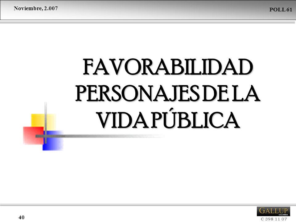 Noviembre, 2.007 C 398 11 07 POLL 61 40 FAVORABILIDAD PERSONAJES DE LA VIDA PÚBLICA