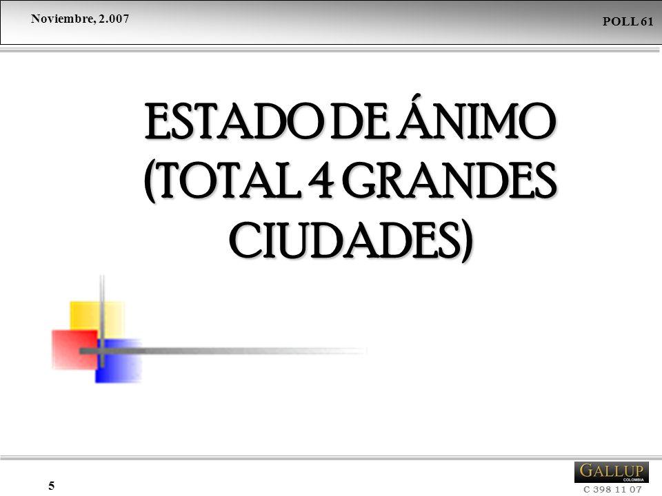 Noviembre, 2.007 C 398 11 07 POLL 61 5 ESTADO DE ÁNIMO (TOTAL 4 GRANDES CIUDADES)