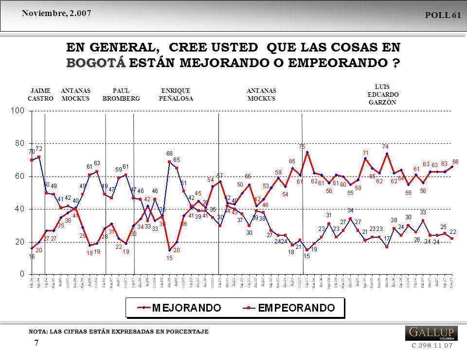 Noviembre, 2.007 C 398 11 07 POLL 61 98 PROCESO DE PAZ