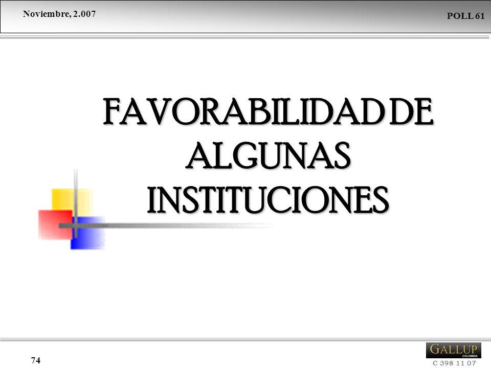 Noviembre, 2.007 C 398 11 07 POLL 61 74 FAVORABILIDAD DE ALGUNAS INSTITUCIONES