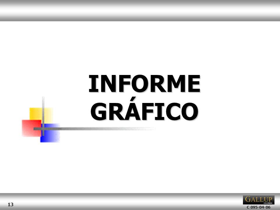 C 095-04-06 13 INFORMEGRÁFICO