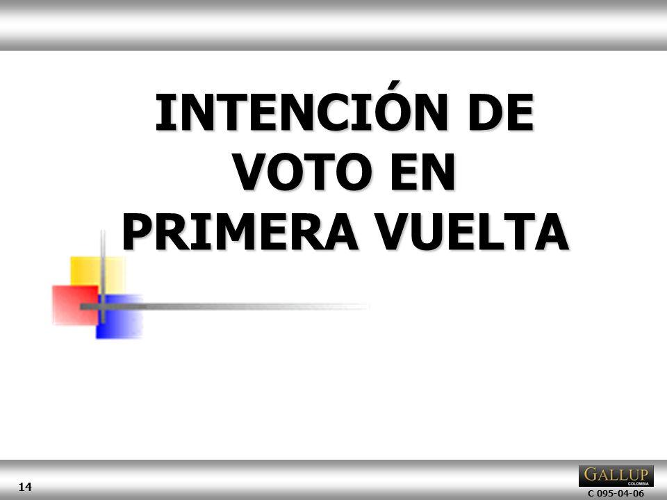 C 095-04-06 14 INTENCIÓN DE VOTO EN PRIMERA VUELTA
