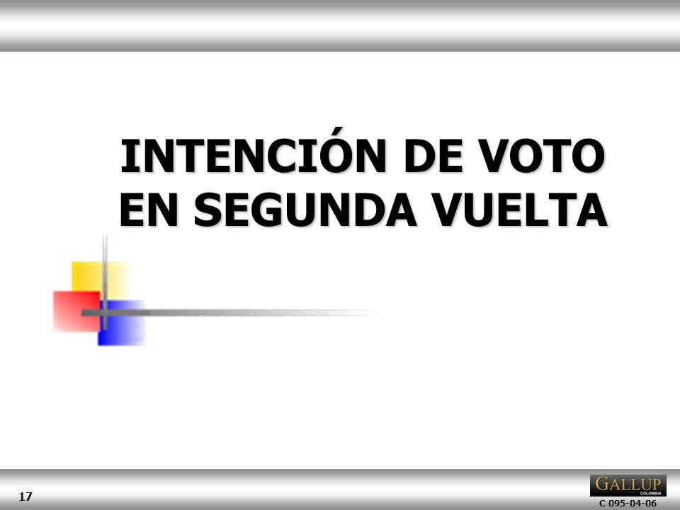C 095-04-06 17 INTENCIÓN DE VOTO EN SEGUNDA VUELTA