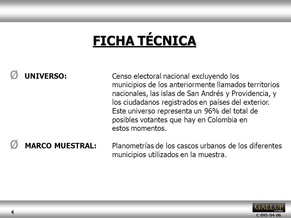 C 095-04-06 4 FICHA TÉCNICA Ø UNIVERSO:Censo electoral nacional excluyendo los municipios de los anteriormente llamados territorios nacionales, las is