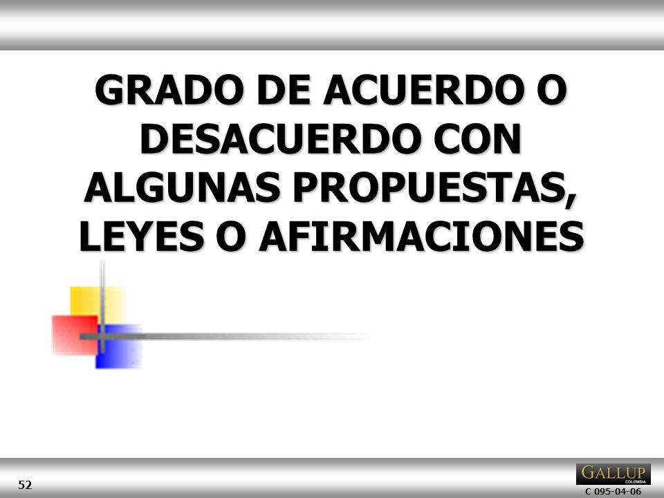 C 095-04-06 52 GRADO DE ACUERDO O DESACUERDO CON ALGUNAS PROPUESTAS, LEYES O AFIRMACIONES