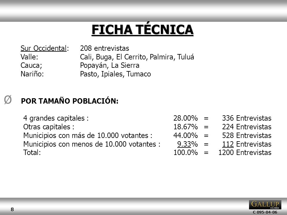C 095-04-06 8 FICHA TÉCNICA Sur Occidental:208 entrevistas Valle:Cali, Buga, El Cerrito, Palmira, Tuluá Cauca;Popayán, La Sierra Nariño:Pasto, Ipiales