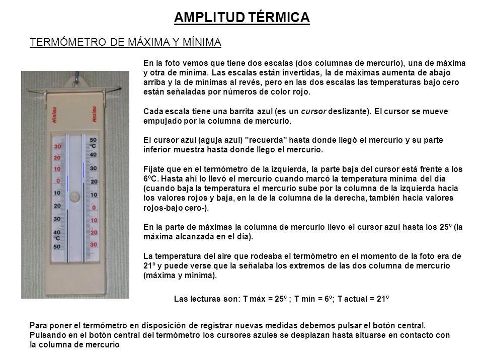 AMPLITUD TÉRMICA TERMÓMETRO DE MÁXIMA Y MÍNIMA En la foto vemos que tiene dos escalas (dos columnas de mercurio), una de máxima y otra de mínima. Las