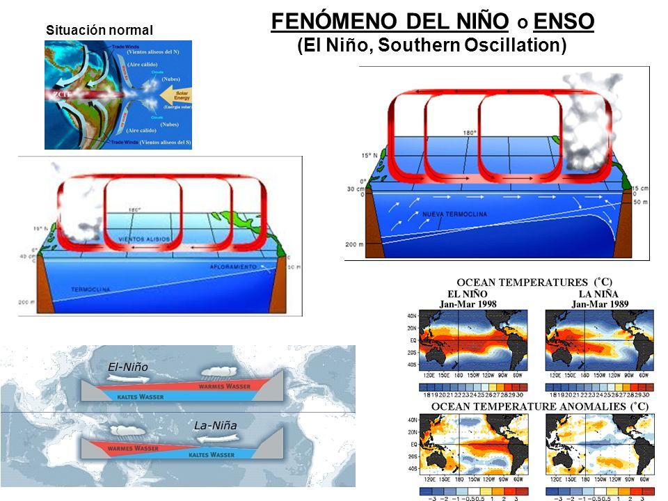 FENÓMENO DEL NIÑO o ENSO (El Niño, Southern Oscillation) Situación normal