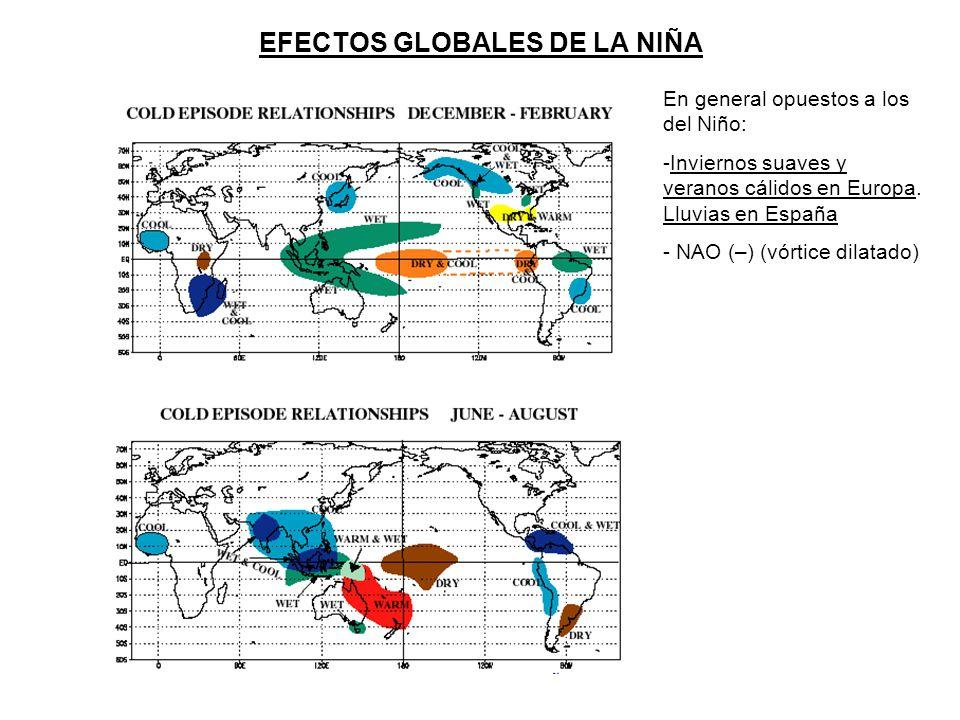 EFECTOS GLOBALES DE LA NIÑA En general opuestos a los del Niño: -Inviernos suaves y veranos cálidos en Europa. Lluvias en España - NAO (–) (vórtice di