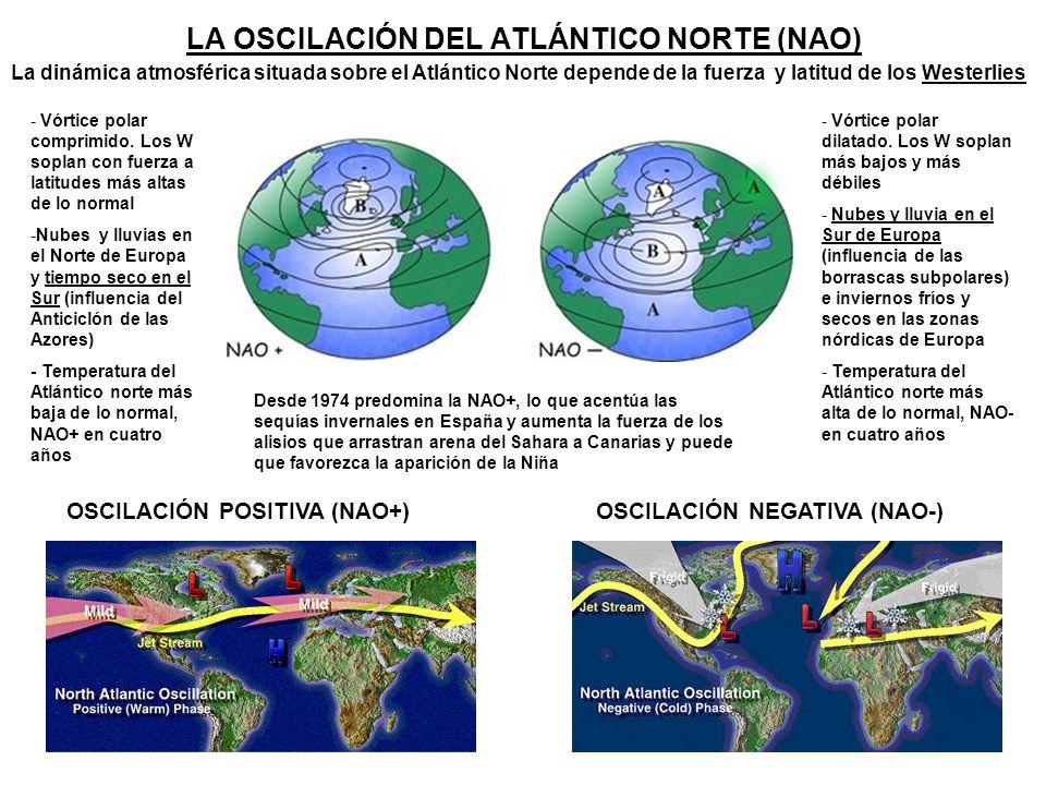 LA OSCILACIÓN DEL ATLÁNTICO NORTE (NAO) OSCILACIÓN POSITIVA (NAO+)OSCILACIÓN NEGATIVA (NAO-) La dinámica atmosférica situada sobre el Atlántico Norte