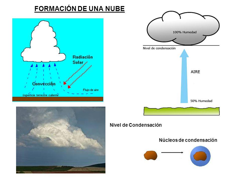 FORMACIÓN DE UNA NUBE Núcleos de condensación Nivel de Condensación