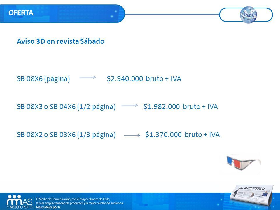 Además AGREGA tu aviso 3D en El Mercurio por sólo MD 19X6 (página) $4.705.000 bruto + IVA MD 10X6 (1/2 página) $3.176.000 bruto + IVA OFERTA (*) Para publicar el 31 de Diciembre del 2010.