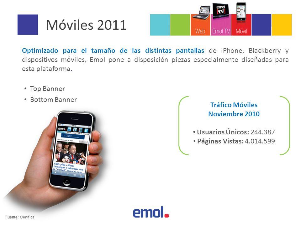 Emol Móviles es hoy una plataforma con gran crecimiento, aumentando su usuarios únicos en un 117% desde Enero a Noviembre de 2010.