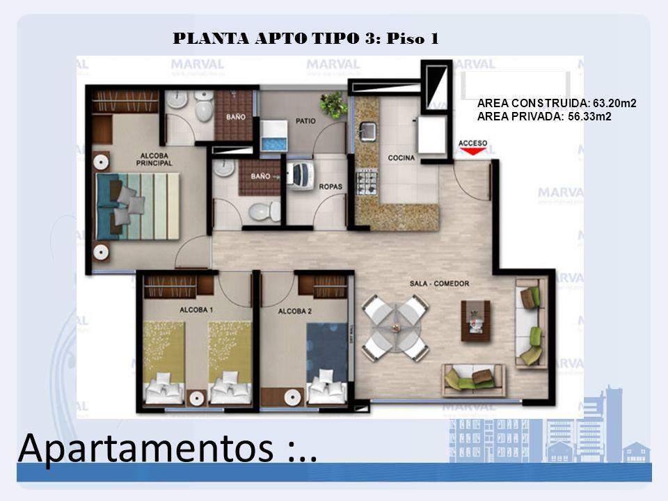 Apartamentos :.. PLANTA APTO TIPO 3: Piso 1 AREA CONSTRUIDA: 63.20m2 AREA PRIVADA: 56.33m2