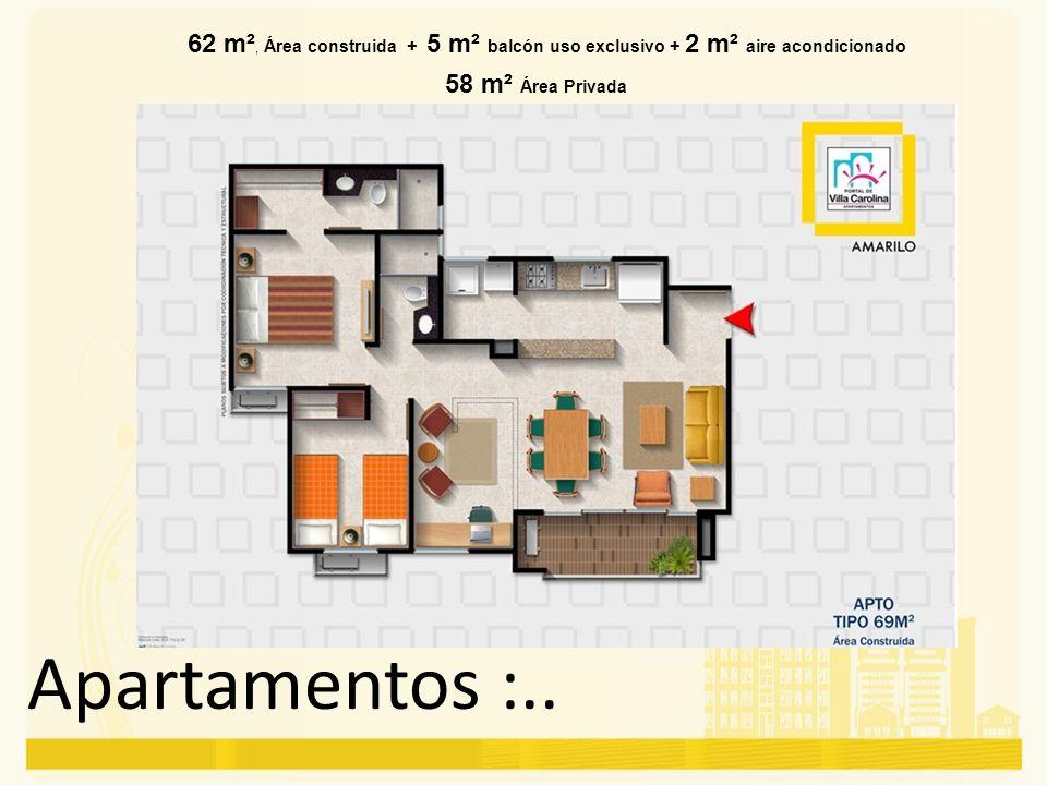 Apartamentos :.. 62 m², Área construida + 5 m² balcón uso exclusivo + 2 m² aire acondicionado 58 m² Área Privada