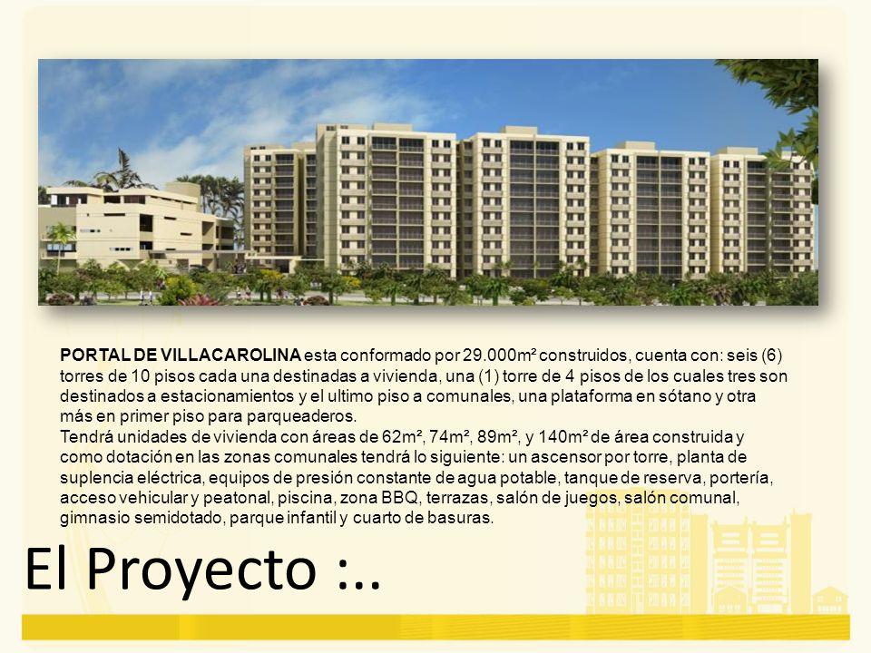 El Proyecto :.. PORTAL DE VILLACAROLINA esta conformado por 29.000m² construidos, cuenta con: seis (6) torres de 10 pisos cada una destinadas a vivien