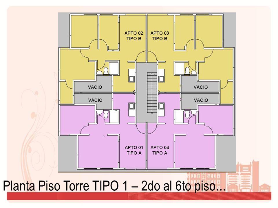 Planta Piso Torre TIPO 1 – 2do al 6to piso...