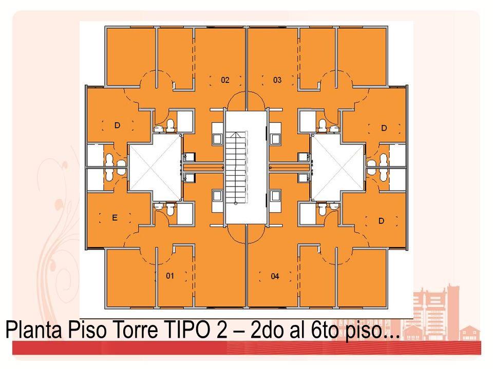 Planta Piso Torre TIPO 2 – 2do al 6to piso...
