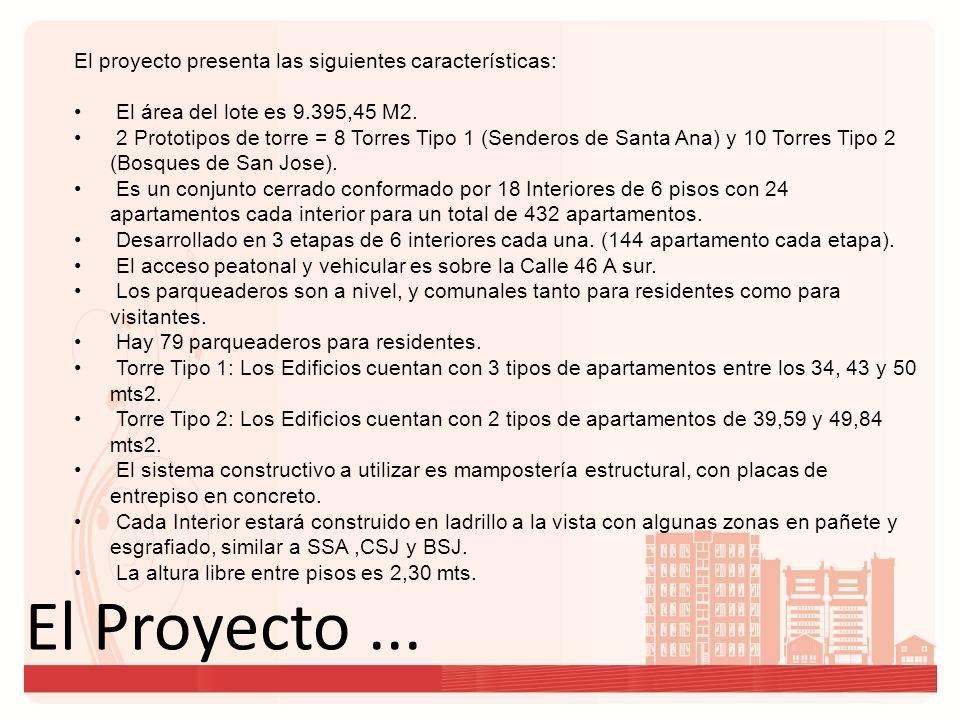 El proyecto presenta las siguientes características: El área del lote es 9.395,45 M2. 2 Prototipos de torre = 8 Torres Tipo 1 (Senderos de Santa Ana)