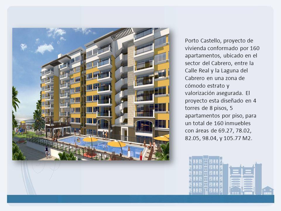 Porto Castello, proyecto de vivienda conformado por 160 apartamentos, ubicado en el sector del Cabrero, entre la Calle Real y la Laguna del Cabrero en