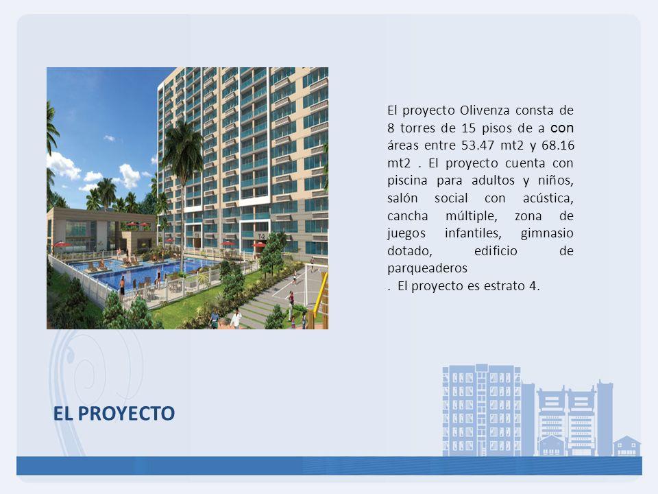 El proyecto Olivenza consta de 8 torres de 15 pisos de a con áreas entre 53.47 mt2 y 68.16 mt2. El proyecto cuenta con piscina para adultos y niños, s