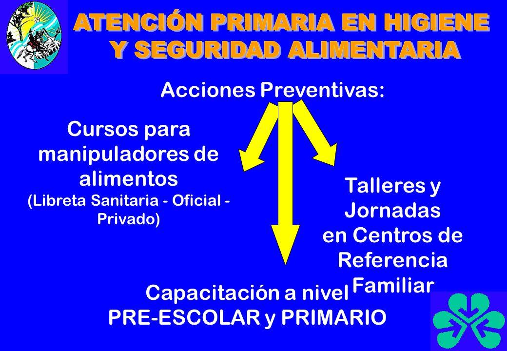 Acciones Preventivas: Cursos para manipuladores de alimentos (Libreta Sanitaria - Oficial - Privado) Talleres y Jornadas en Centros de Referencia Familiar Capacitación a nivel PRE-ESCOLAR y PRIMARIO