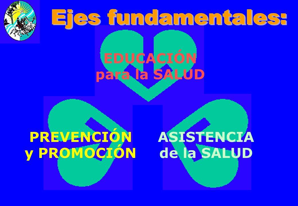 Profesionales Universitarios Salud con Vos en los establecimientos de educación pública (EGB y Polimodal) Médicos Generalistas Familiares (Nación) Capacitación Continua