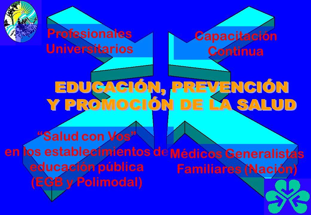 Los Desprovistos de Cobertura Socio- sanitaria y carentes de recursos propios TODA LA POBLACIÓN Con Programas de Educación, Promoción y Prevención Municipales, Provinciales y Nacionales Directos FAMILIAS ADHERENTES ESPECIALES