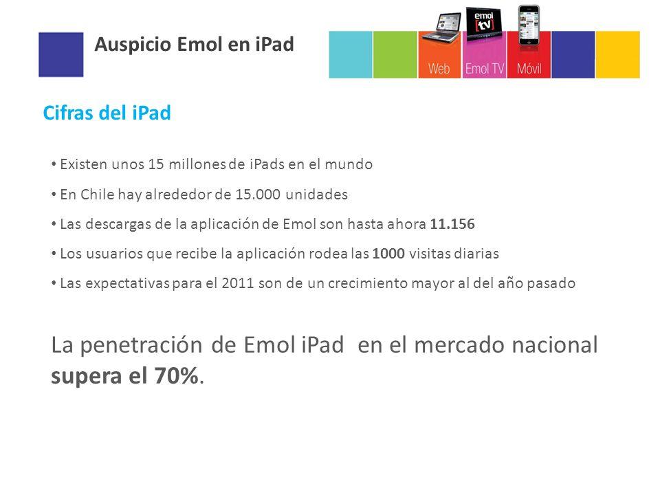 Auspicio Emol en iPad Cifras del iPad Existen unos 15 millones de iPads en el mundo En Chile hay alrededor de 15.000 unidades Las descargas de la apli