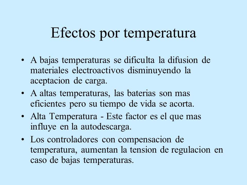 Efectos por temperatura A bajas temperaturas se dificulta la difusion de materiales electroactivos disminuyendo la aceptacion de carga.