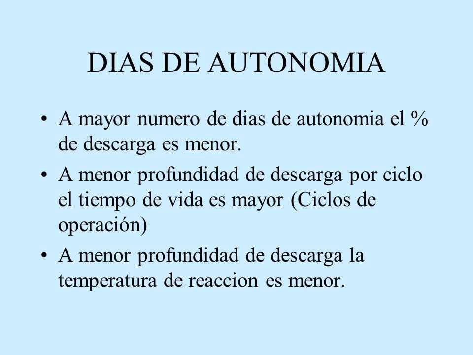 DIAS DE AUTONOMIA A mayor numero de dias de autonomia el % de descarga es menor.