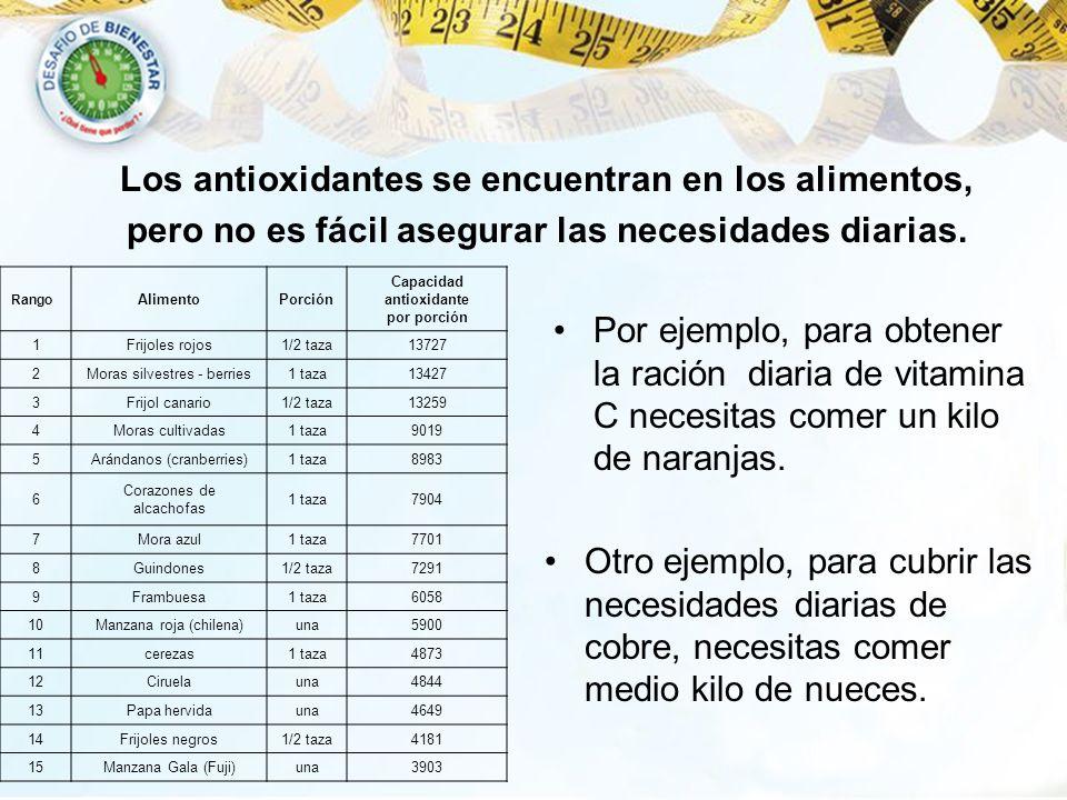 Los antioxidantes se encuentran en los alimentos, pero no es fácil asegurar las necesidades diarias. Por ejemplo, para obtener la ración diaria de vit