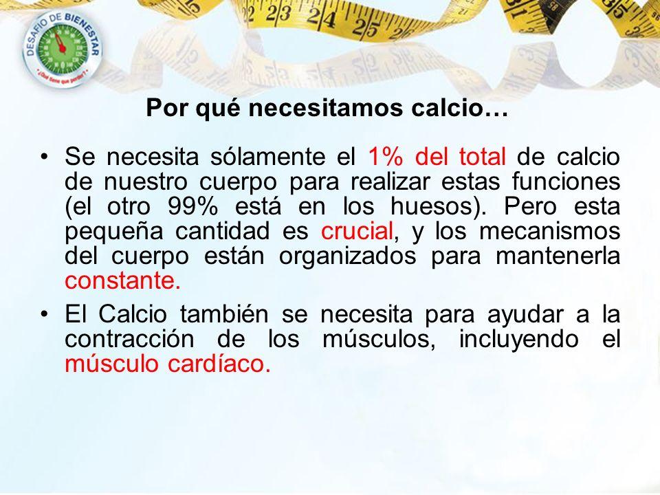 Se necesita sólamente el 1% del total de calcio de nuestro cuerpo para realizar estas funciones (el otro 99% está en los huesos). Pero esta pequeña ca