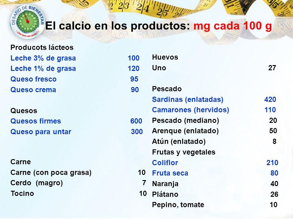 El calcio en los productos: mg cada 100 g Producots lácteos Leche 3% de grasa100 Leche 1% de grasa120 Queso fresco 95 Queso crema 90 Quesos Quesos fir