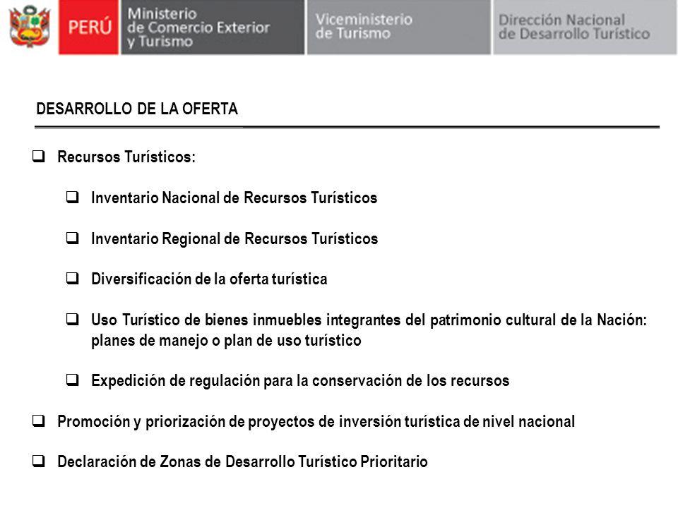 DESARROLLO DE LA OFERTA Recursos Turísticos: Inventario Nacional de Recursos Turísticos Inventario Regional de Recursos Turísticos Diversificación de