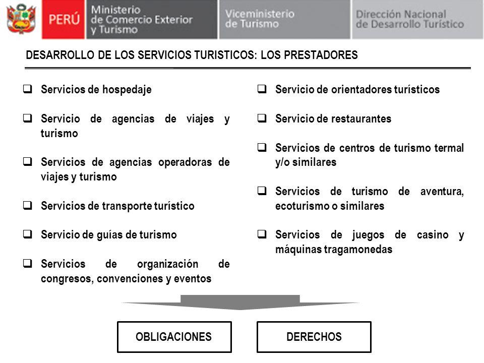 DESARROLLO DE LOS SERVICIOS TURISTICOS: LOS PRESTADORES Servicios de hospedaje Servicio de agencias de viajes y turismo Servicios de agencias operador