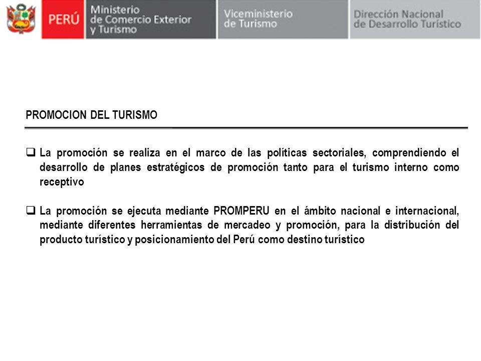 PROMOCION DEL TURISMO La promoción se realiza en el marco de las políticas sectoriales, comprendiendo el desarrollo de planes estratégicos de promoció