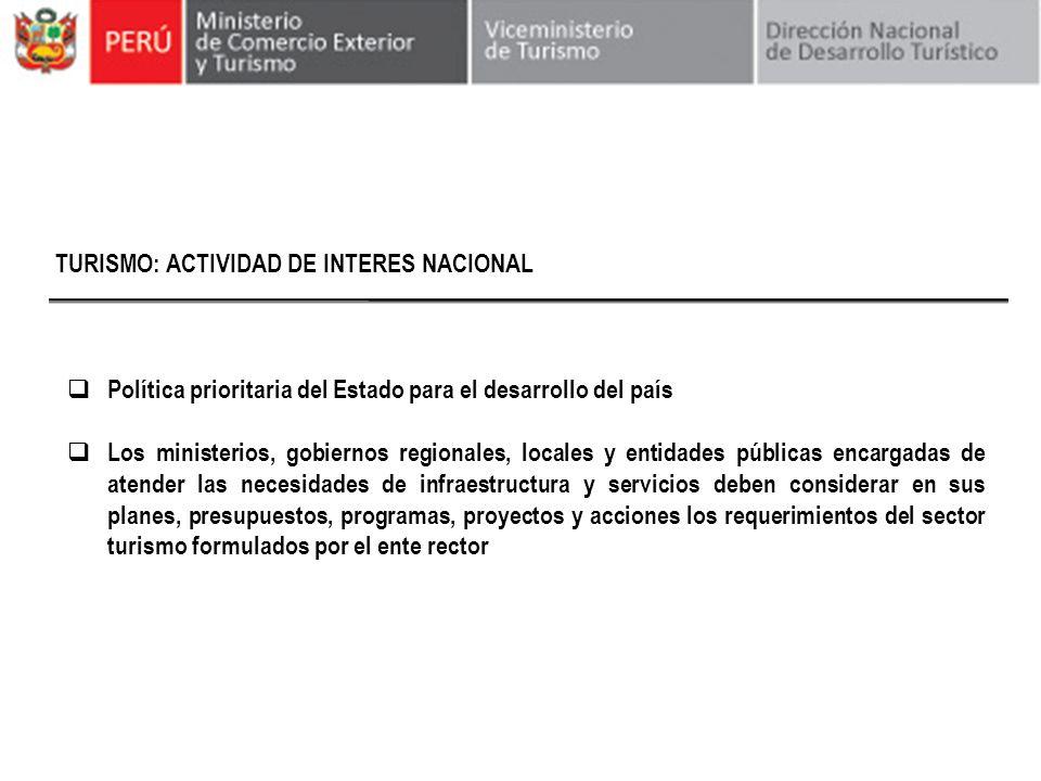 TURISMO: ACTIVIDAD DE INTERES NACIONAL Política prioritaria del Estado para el desarrollo del país Los ministerios, gobiernos regionales, locales y en