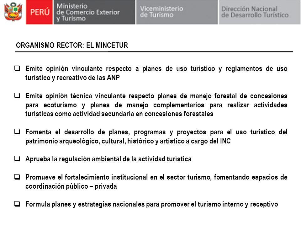 ORGANISMO RECTOR: EL MINCETUR Emite opinión vinculante respecto a planes de uso turístico y reglamentos de uso turístico y recreativo de las ANP Emite