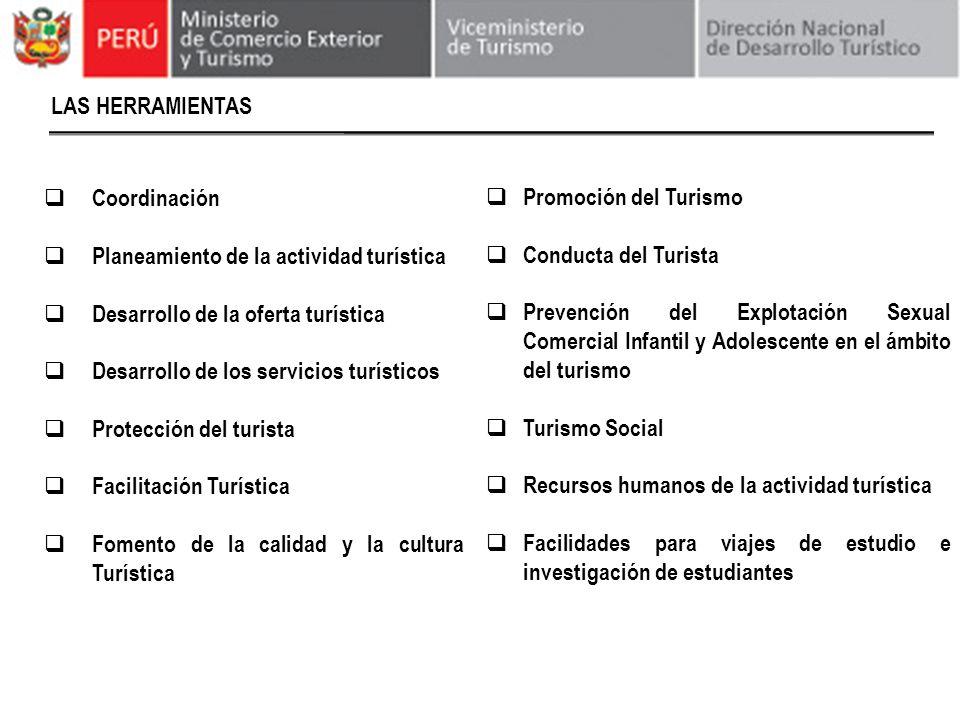 LAS HERRAMIENTAS Coordinación Planeamiento de la actividad turística Desarrollo de la oferta turística Desarrollo de los servicios turísticos Protecci