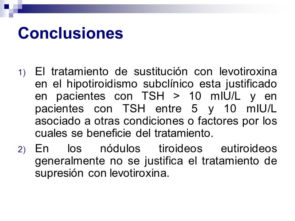 Conclusiones 1) El tratamiento de sustitución con levotiroxina en el hipotiroidismo subclínico esta justificado en pacientes con TSH > 10 mIU/L y en p