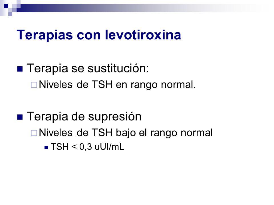 Terapias con levotiroxina Terapia se sustitución: Niveles de TSH en rango normal. Terapia de supresión Niveles de TSH bajo el rango normal TSH < 0,3 u