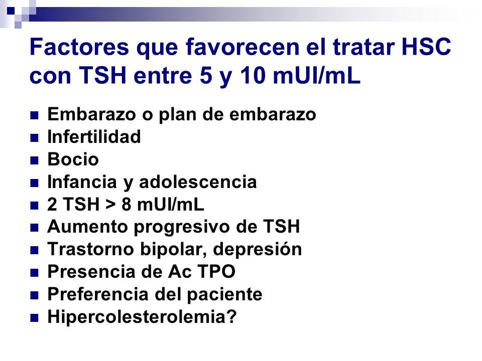 Factores que favorecen el tratar HSC con TSH entre 5 y 10 mUI/mL Embarazo o plan de embarazo Infertilidad Bocio Infancia y adolescencia 2 TSH > 8 mUI/
