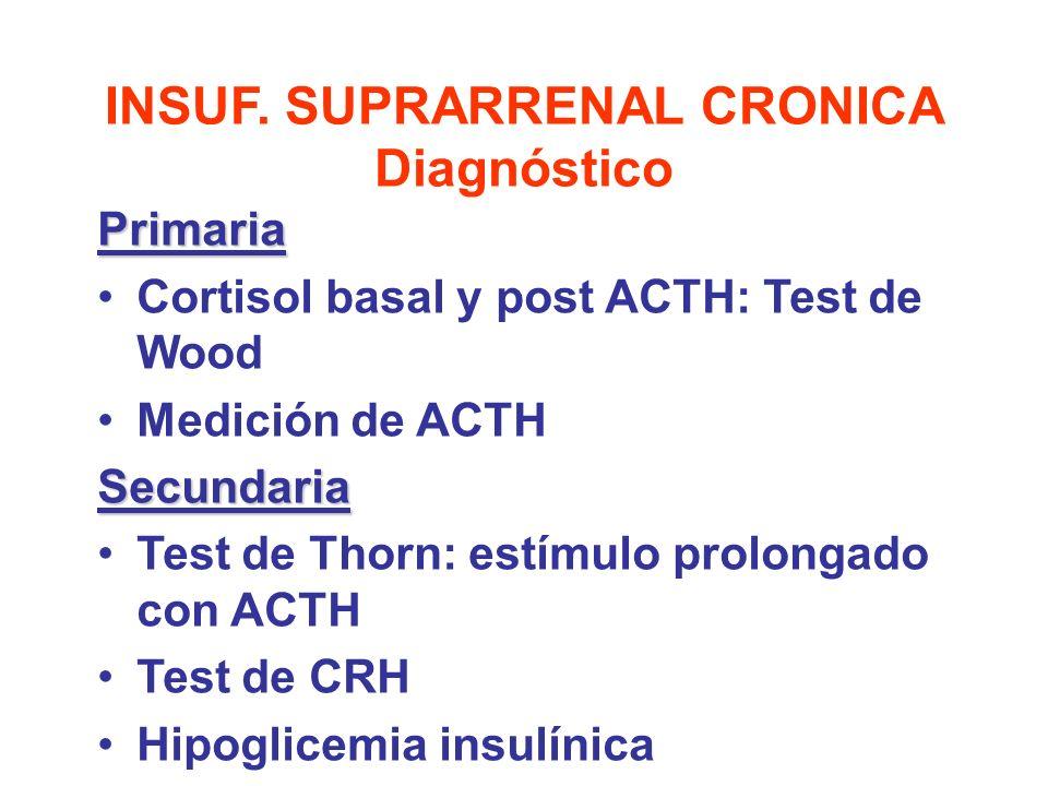 INSUF. SUPRARRENAL CRONICA Diagnóstico Primaria Cortisol basal y post ACTH: Test de Wood Medición de ACTHSecundaria Test de Thorn: estímulo prolongado